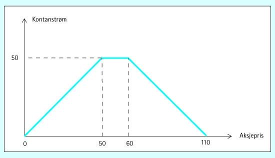 oppgave 13.2.jpg